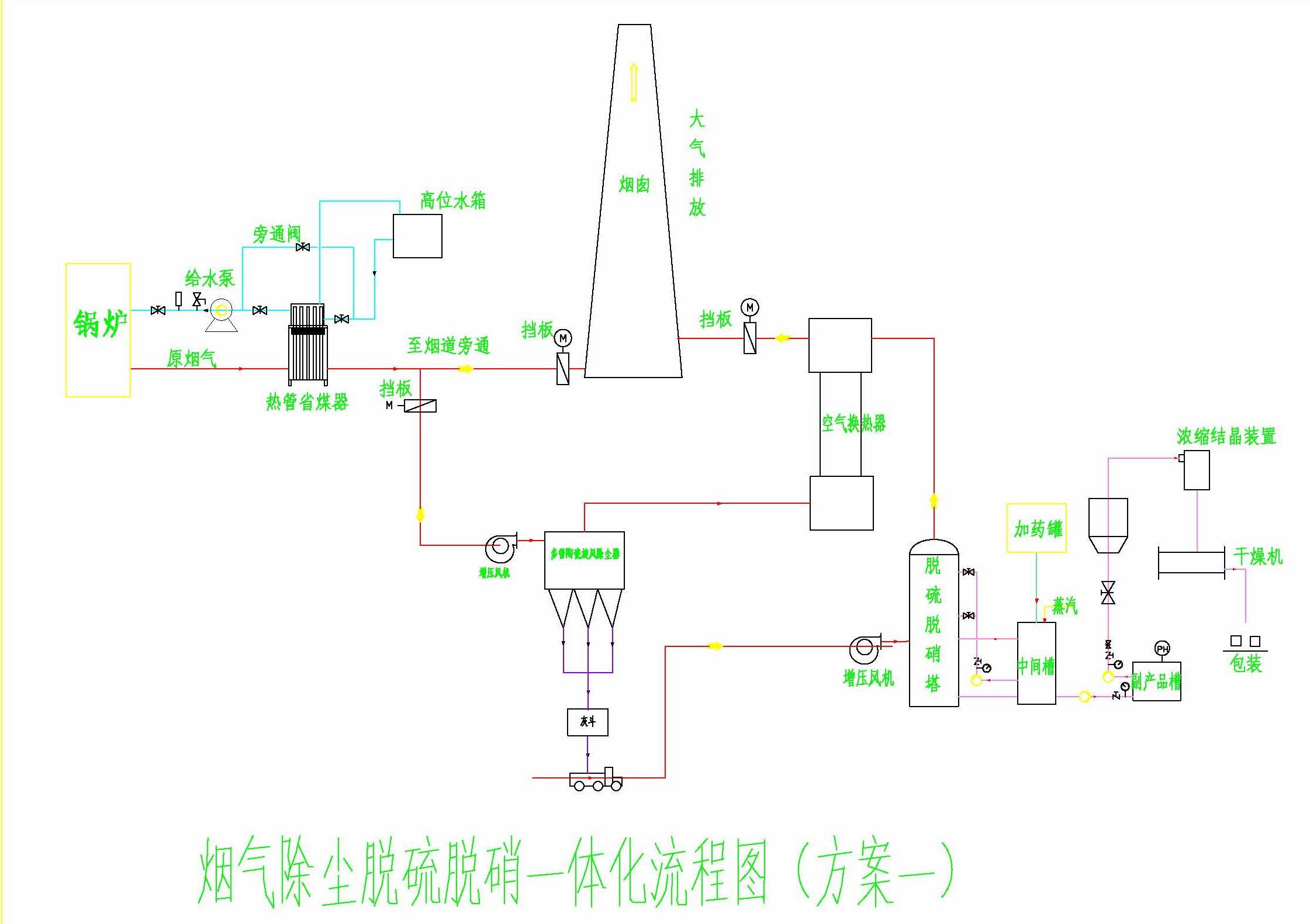 地图 电路 电路图 电子 原理图 2241_1581